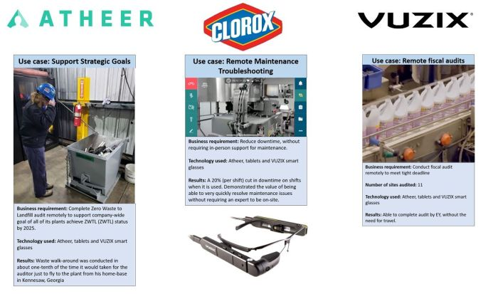 Clorox Deploys Vuzix M400 Smart Glasses to Tackle Operational Challenges Brought Upon by the COVID-19 Pandemic